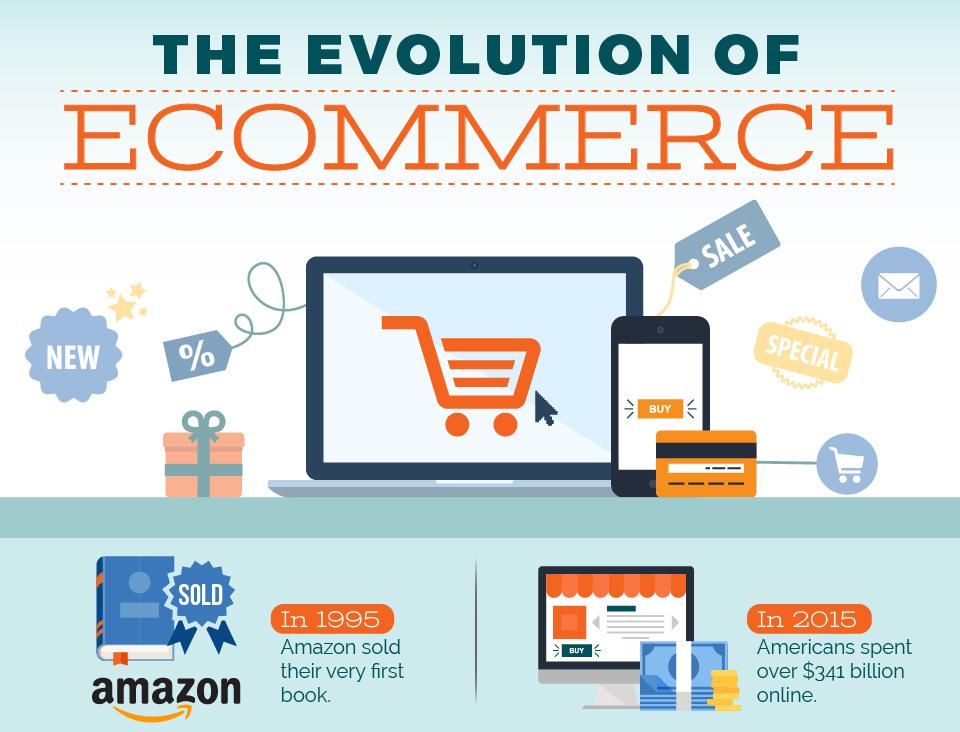 evolution of ecommerce